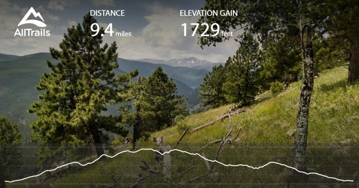 trail-us-colorado-west-magnolia-loop-south-entrance-at-map-18667552-1538062508-1200x630-3-6